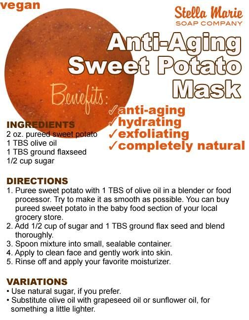 Loving this anti-aging facial recipe!