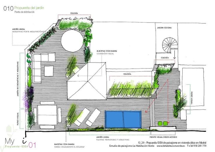 Propuesta en planta para un jard n en un tico by for Planos de jardines