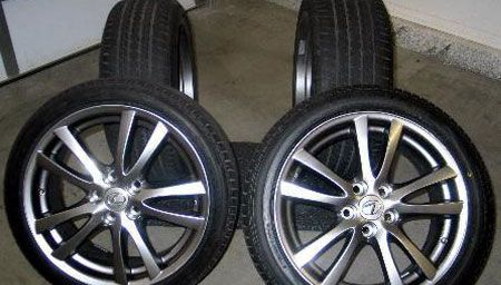 Cheap Rims And Tires – How To Find The Perfect Match