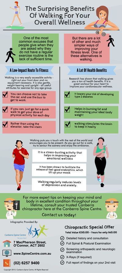 The Surprising Benefits Of Walking For Your Overall Wellness www.spinecentre.com.au