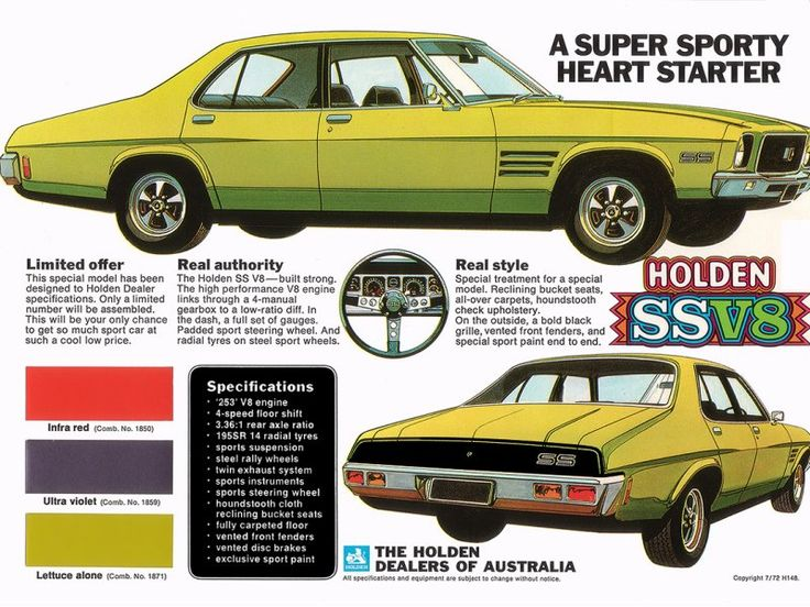 "1973 Holden HQ ""SS"" V-8 4 Door Sedan. Limited Edition Model. (Poster)"