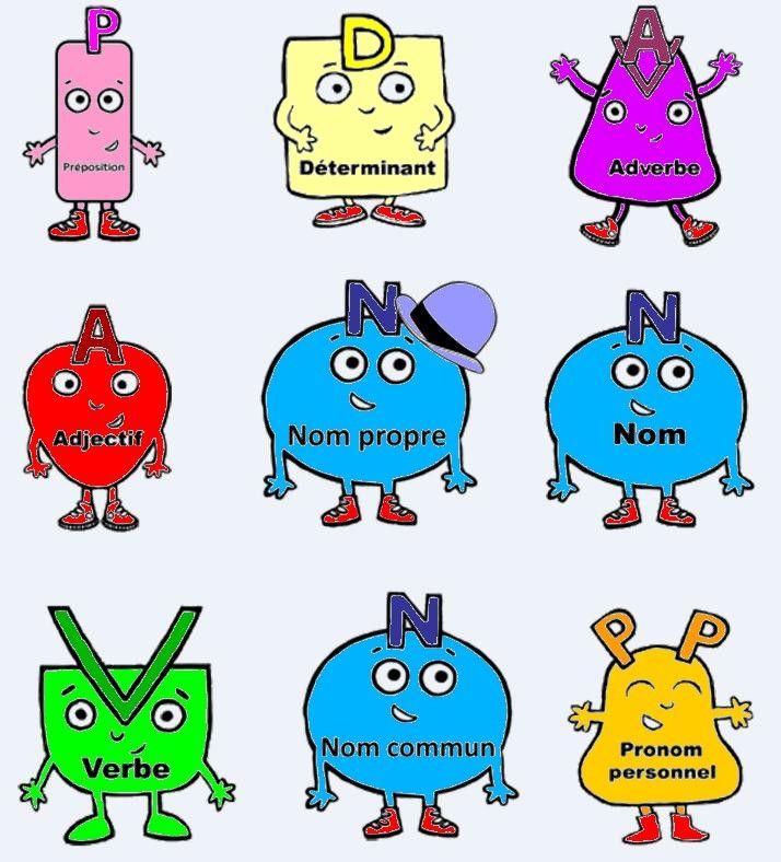 Réussir son entrée en grammaire charivari (Rseeg personnages)