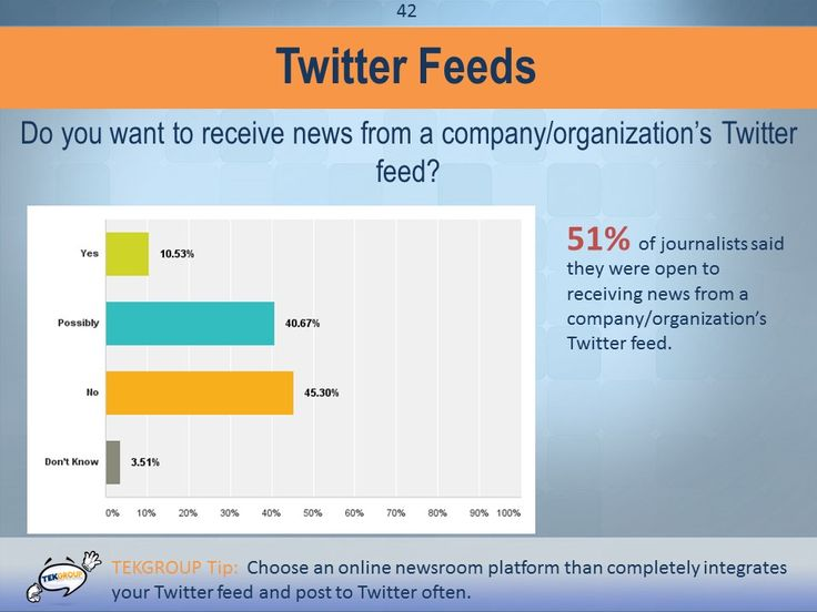 Did you know 51% of journalists are open to receiving news alerts from a company's Twitter feed? Learn what other features  journalists prefer in online newsrooms.
