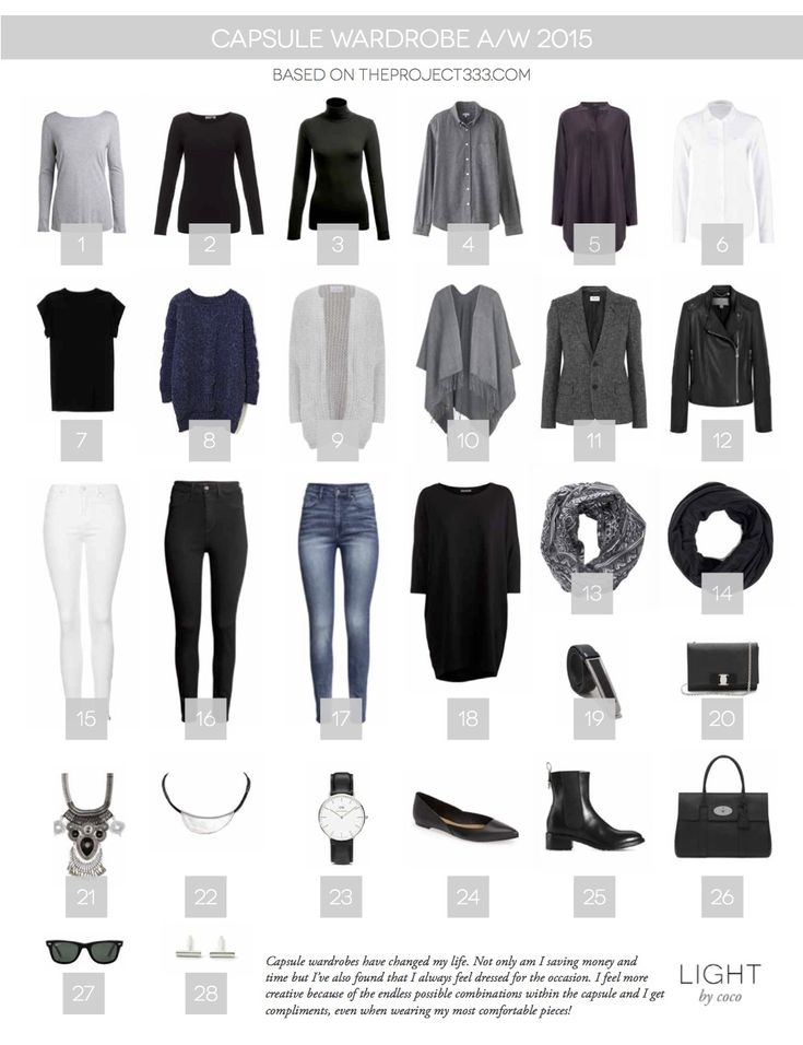 Hi everyone! Here's this season's capsule wardrobe. Please visit Courtney Carver's The Project 333 (linked at the bottom) for more info on the concept! If you want to learn about …
