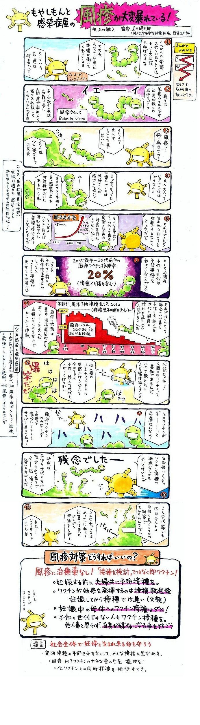 「もやしもん」の作者が、風疹について学べる漫画を無料公開 | A!@Atsuhiko Takahashi  (via http://attrip.jp/99204 )