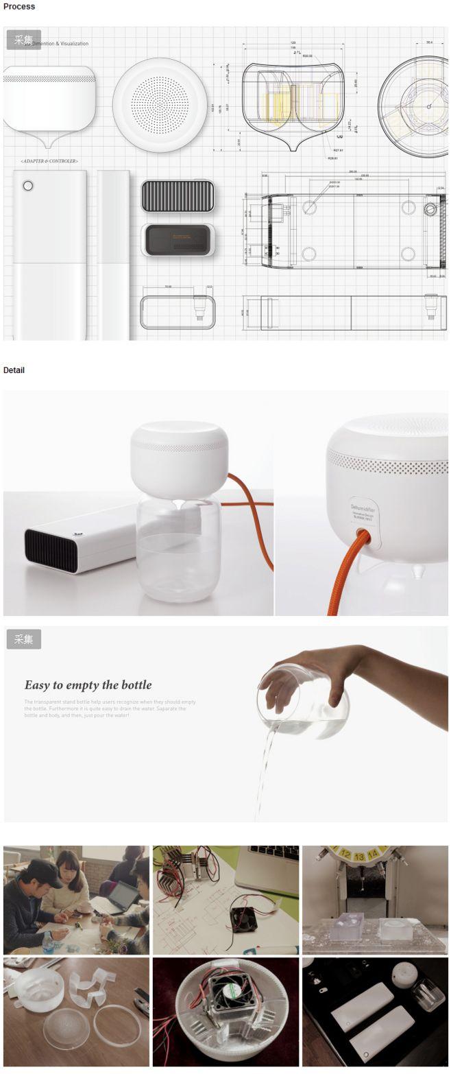 http://www.2uidea.com/category/Dehumidifier/ Mini Dehumidifier - ...