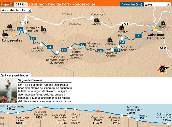 17 best images about camino santiago on pinterest - St jean pied de port to roncesvalles ...