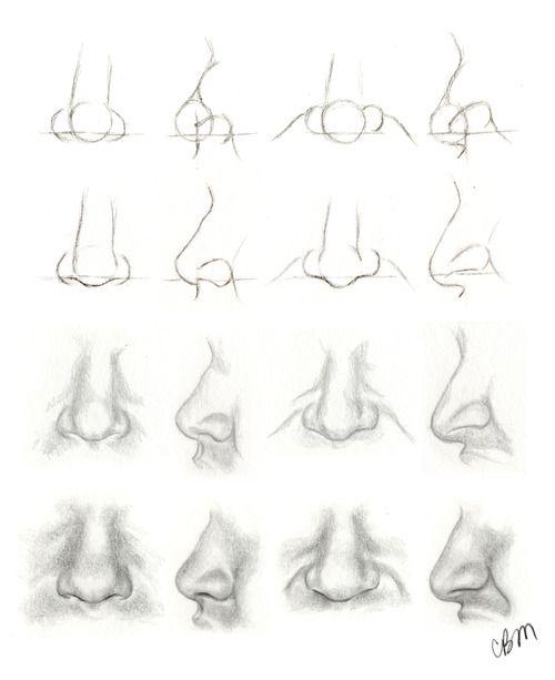 Dessiner un nez