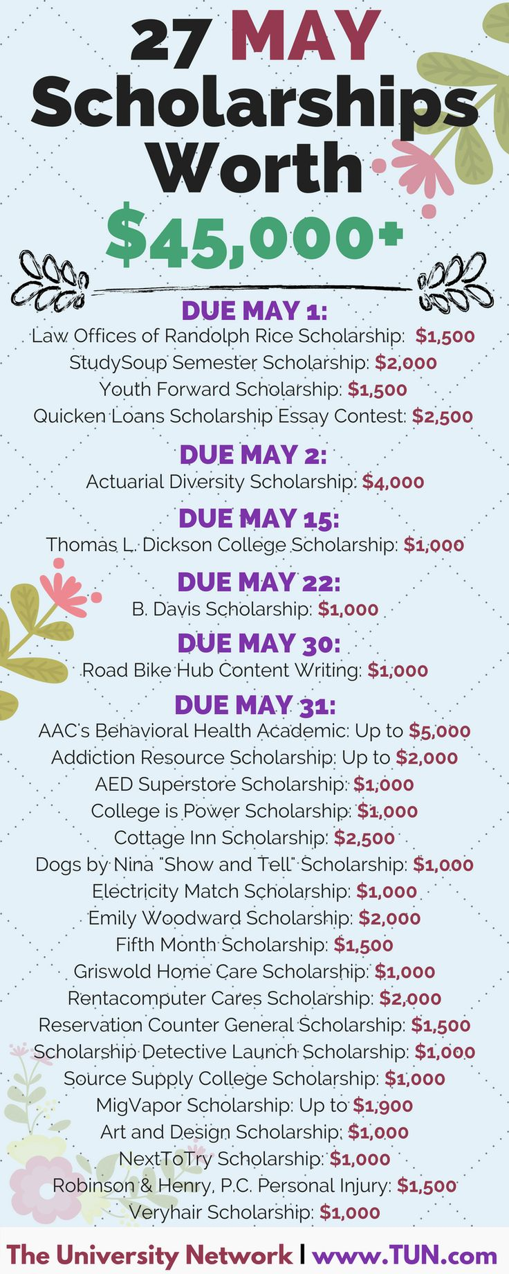 best ideas about college scholarships here are 27 scholarships deadlines apply away before the month flies by