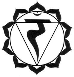 The Chakras System: Our Seven Life-Force Energy Centres - Solar Plexus Chakra