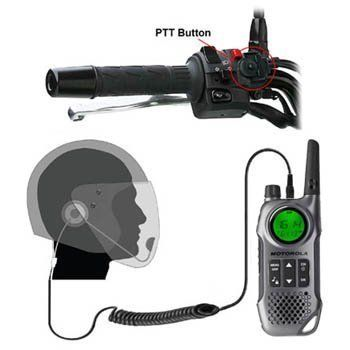 Cheap Comtech HM-400 Open Face Motorbike Helmet Headset for Motorola Radio TLKR T5 TLKR T6 TLKR T7 TLKR T8 TLKR T60 TLKR T80 TLKR T81 TLKR T80 EXTREME XT180 XTB446 XTR446 Best Selling