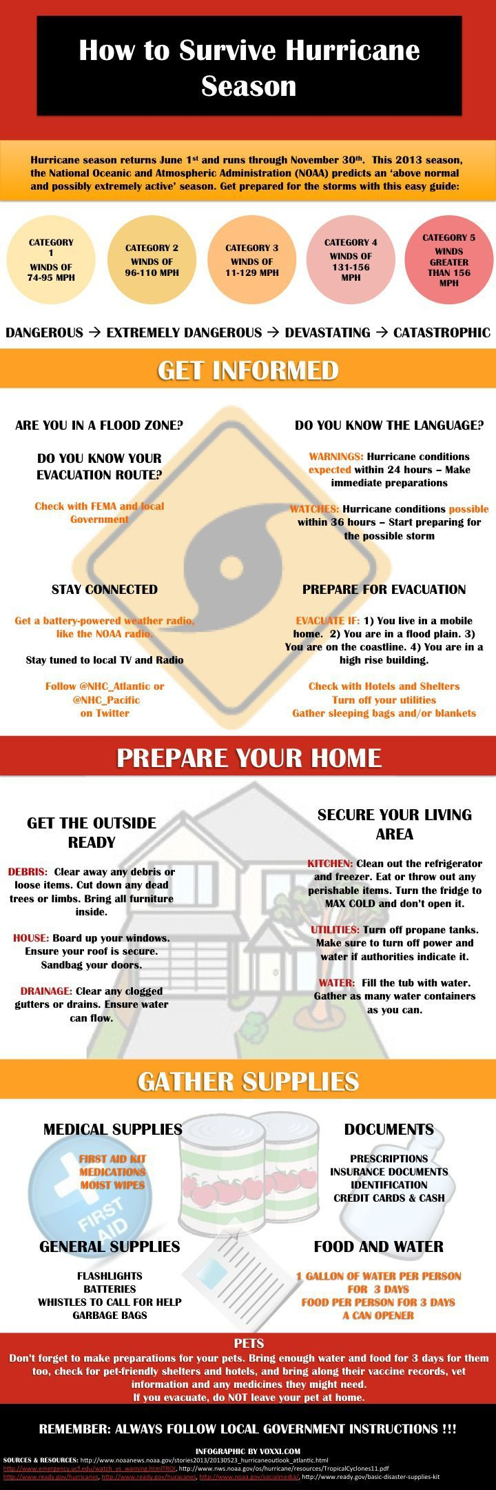 How to Survive Hurricane Season   some key information about hurricane preparedness #survivallife http://www.survivallife.com
