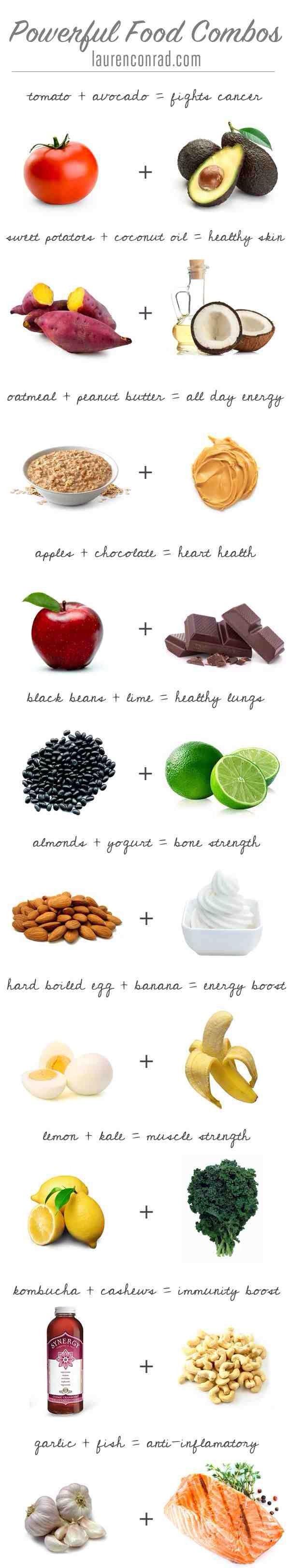 Powerful food combos