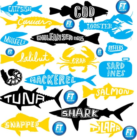 17 best images about lifestyle improvements on pinterest for Names of fish to eat