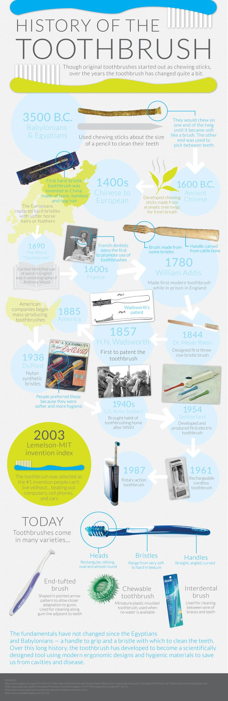 How the toothbrush came about! Children's Dentistry, pediatric dentist in Bountiful, UT @ www.utahchildrensdentistry.com