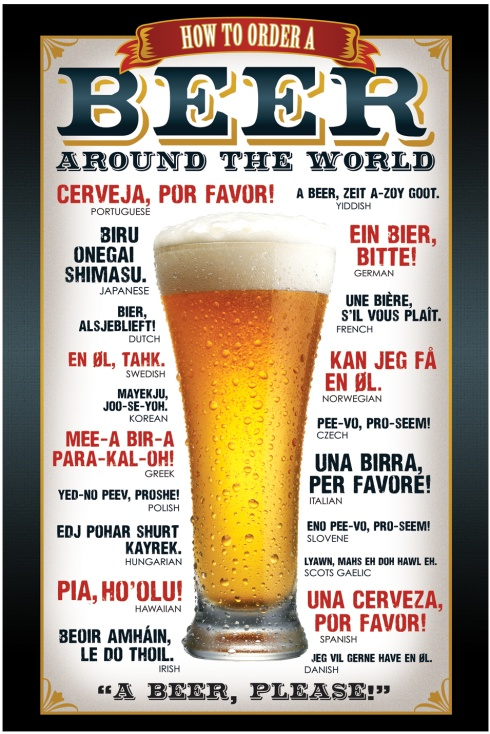 How to order a Beer around the World [infografia]