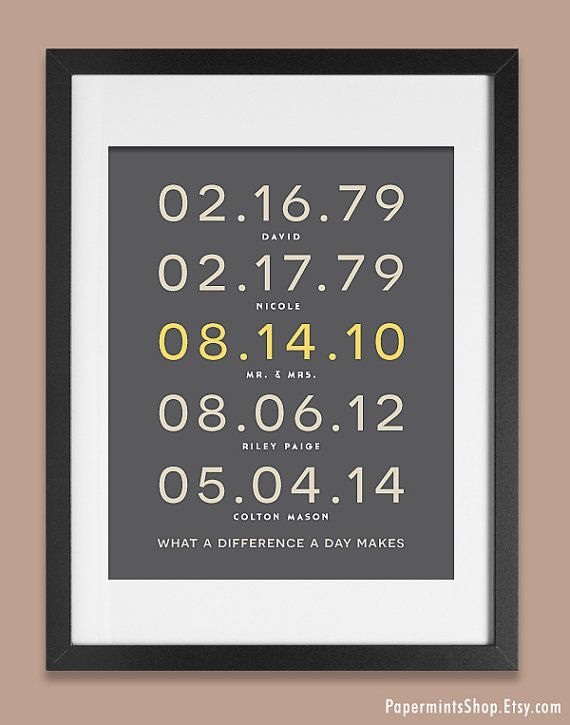 Family dates wall art important date art subway print for Gift ideas for first wedding anniversary to wife