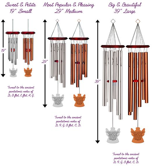 51009c726803a26d2b6ca9edbd315c5a wind chimes 161 best wind chimes images on pinterest wind chimes  at nearapp.co