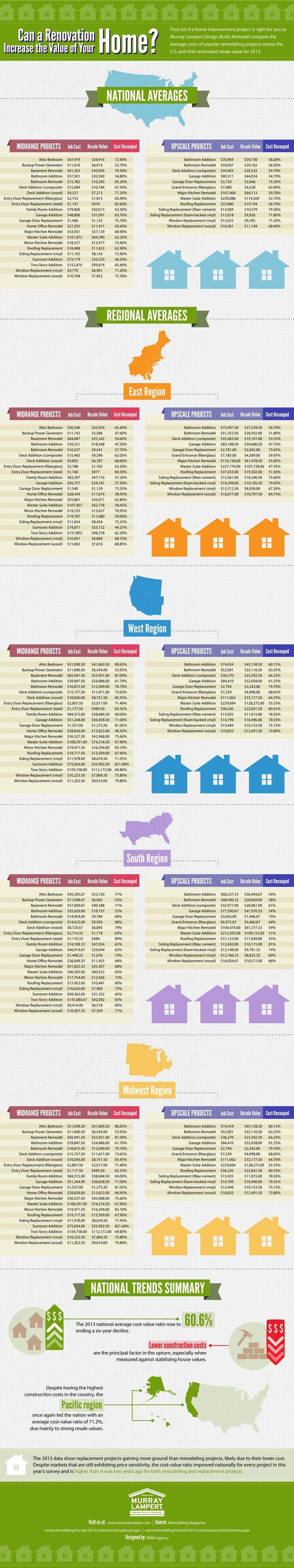 Average Cost Of Bathroom Remodel 2013 Images Design Inspiration
