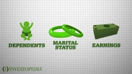 Video: How Much Life Insurance Do You Need?