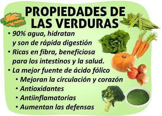 171 best images about salud on pinterest un tes and zika virus - Informacion sobre la fibra vegetal ...