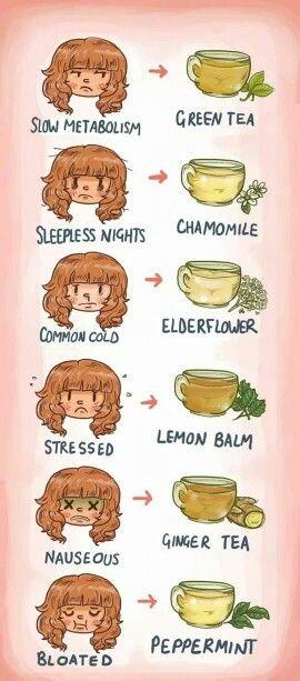Teas for illnesses.