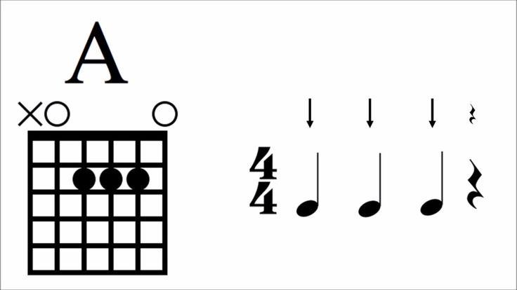 20 best 3 chord songs - I, IV, V images on Pinterest | Guitars, Bass ...