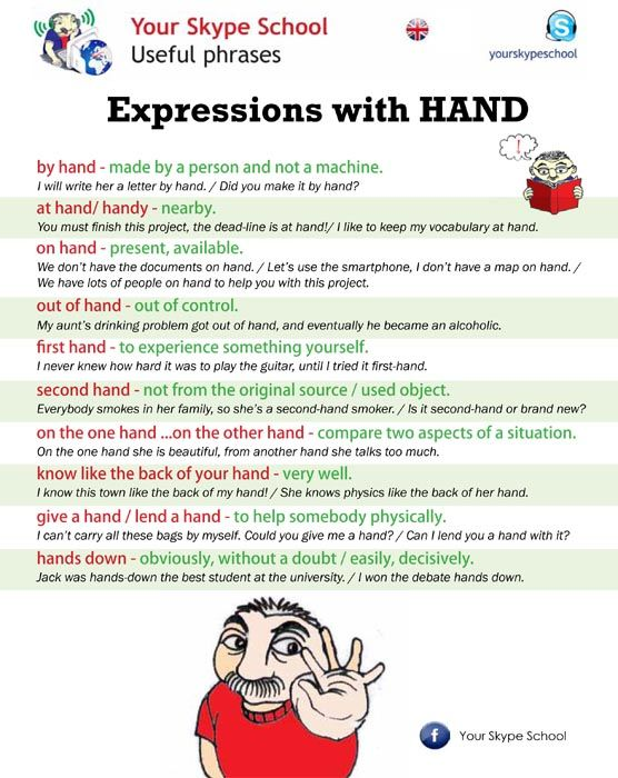 #common #expressions with #hand, #idioms, #yourskypeschool #material