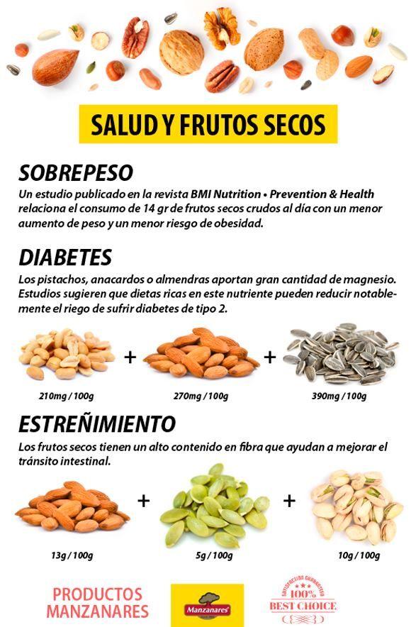 Salud Y Frutos Secos Frases De Nutrición Frutas Y Verduras Beneficios Beneficios De Alimentos