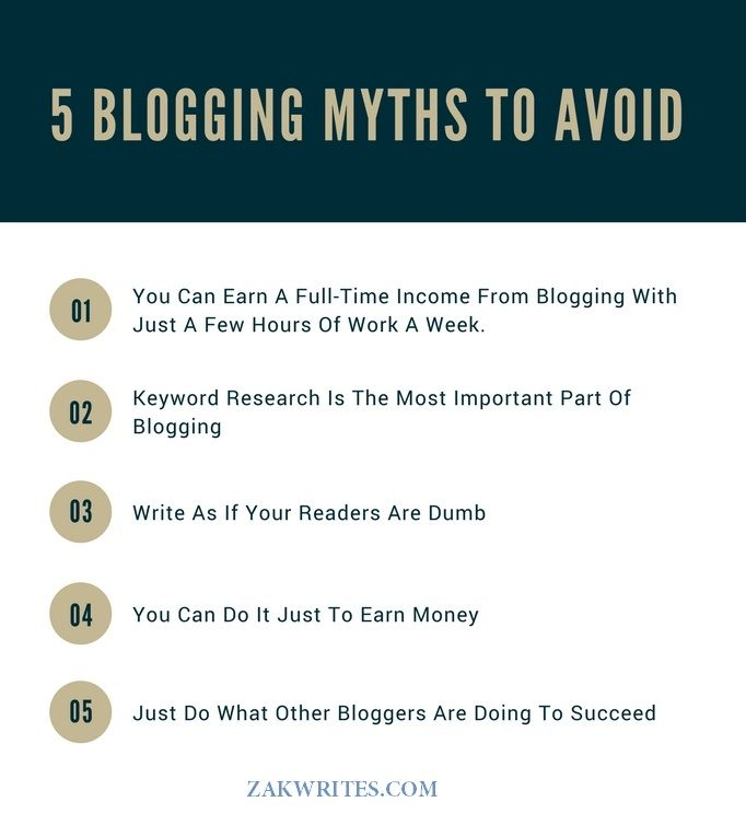 Check out this list of blogging myths that sabotage your chances of getting more traffic  and earning an income from your blog.
