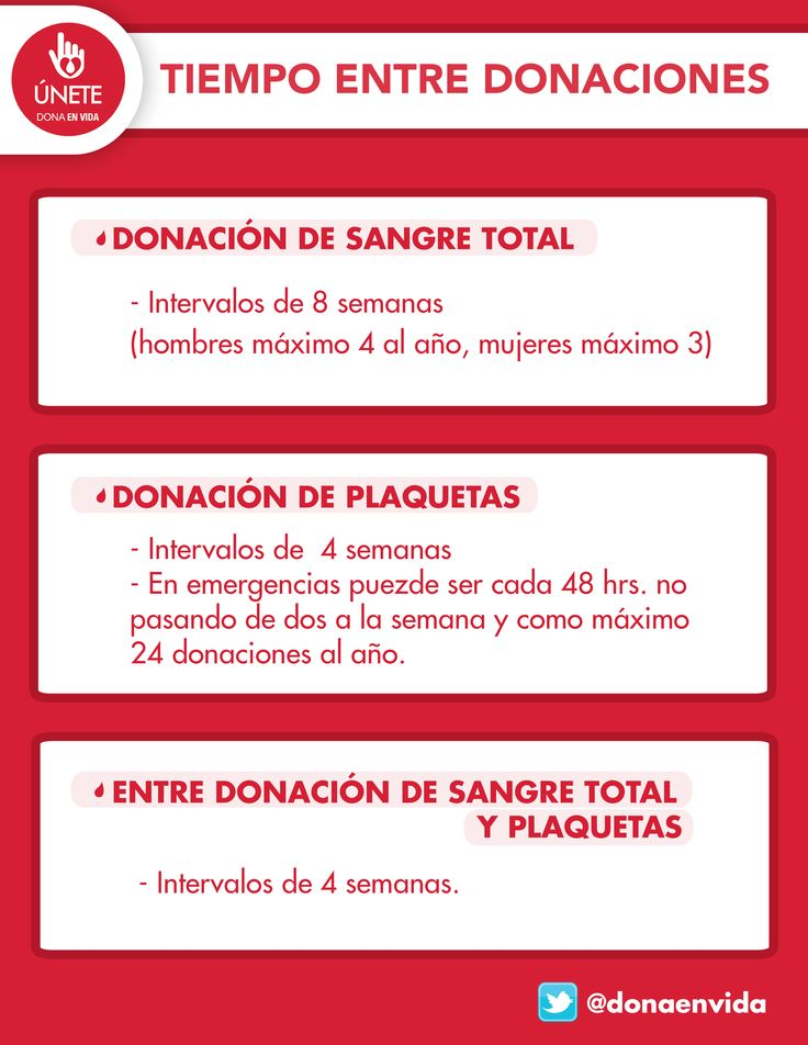 90 best dap images on pinterest blood donation drawings and health maximo administrator sample - Maximo Administrator Sample Resume