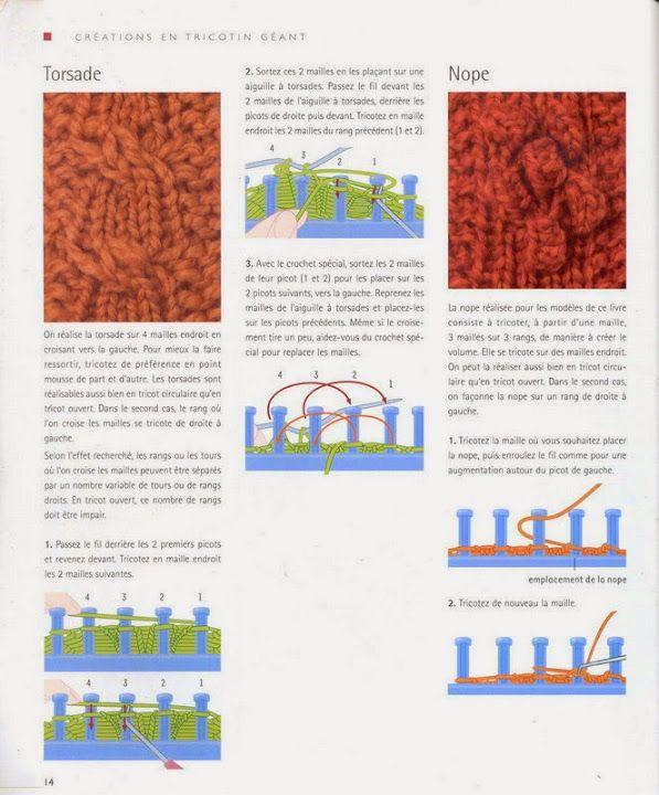 Les 178 meilleures images propos de tricotin sur pinterest m tiers tricoter m tier - Comment terminer un tricotin ...