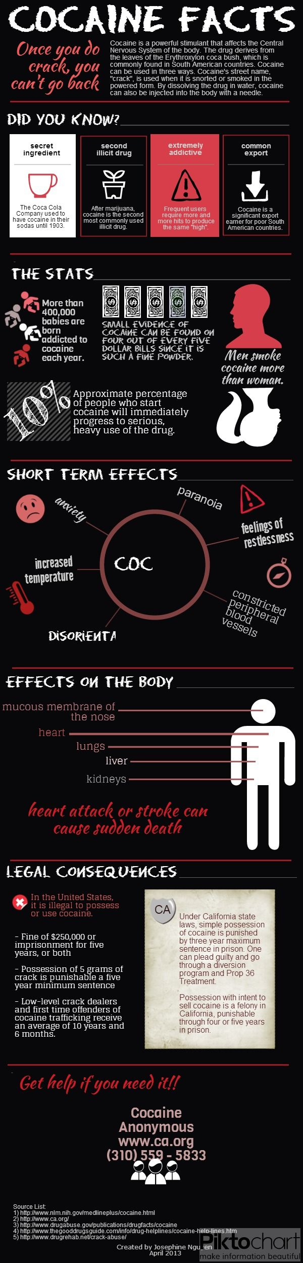 Cocaine | #infographics made in @Piktochart