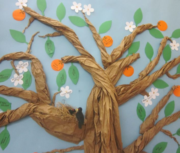 Our library has started a reading tree to get the kids excited about reading the books from cover to cover. The goal for the children, is to get their names on a many leaves, flowers and fruits as they can by reading.
