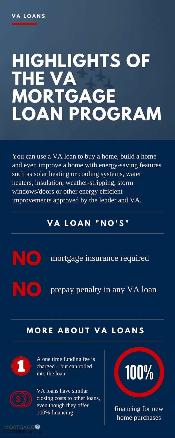 60 best images about Popular Loan Programs on Pinterest ...
