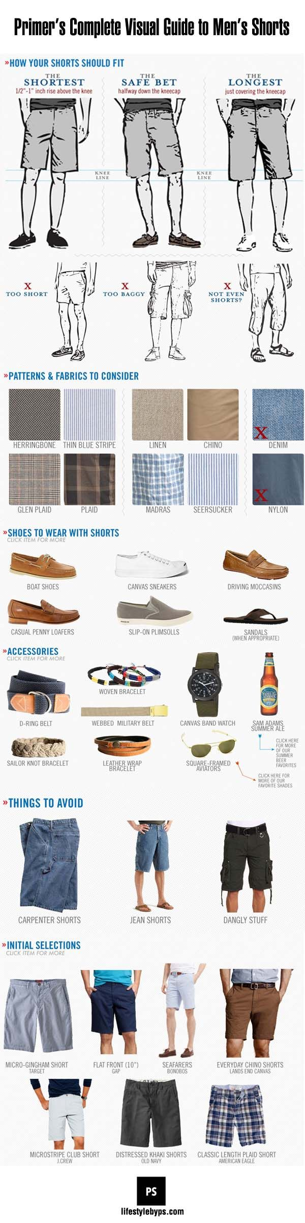 Visual guide to men's shorts- dressing guide for Dad :)   (Also note: no white belts - I told you real men don't wear white belts!) LOL