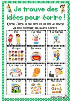 Atelier d'écriture, écrire, expression écrite, production, Ce1, Ce2, cm1, cm2, idées, sujets