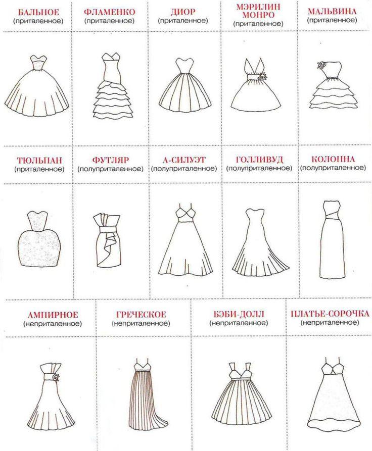 картинки какие бывают платья создаете