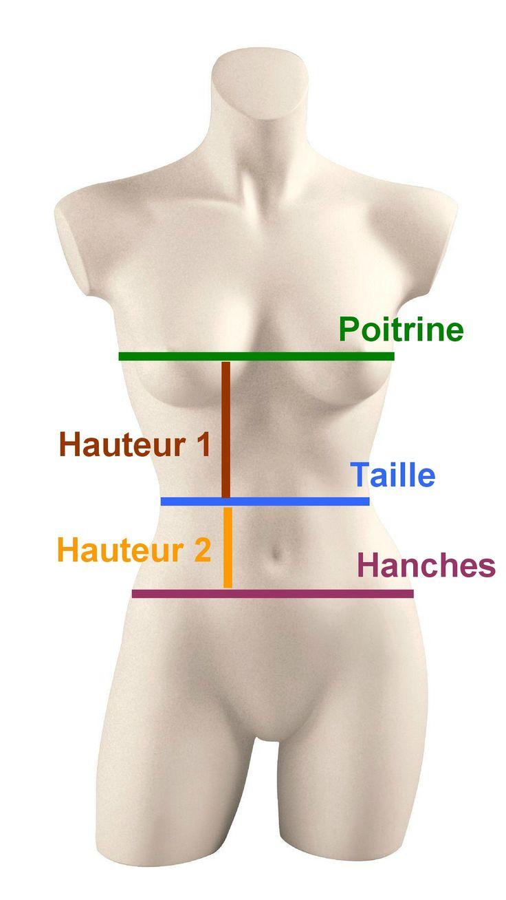 Faire son propre corset sur-mesure en 10 étapes – Dans la tête de Liette