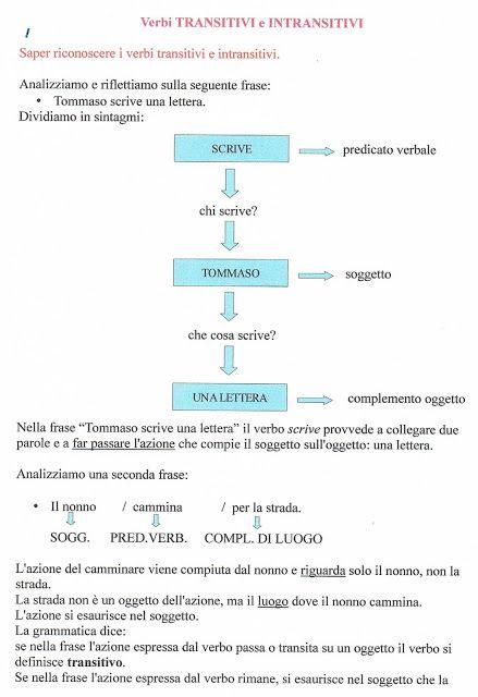 I verbi transitivi ed intransitivi - Schede stampabili - Didattica Scuola Primaria