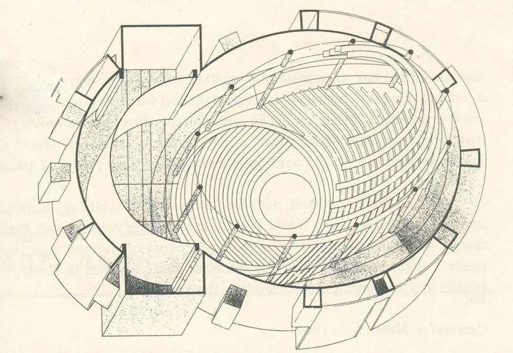 Walter Gropius' Total Theater, 1927