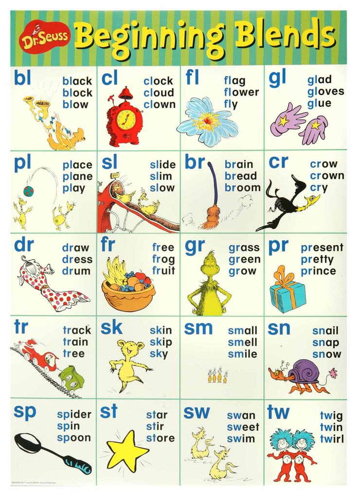 Beginning Blends Chart - Included in the Dr. Seuss Phonics Bulletin Boards Set (EU847629) - Part 4 of 5