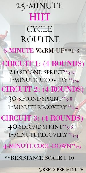25-Minute HIIT Cycling Workout + Playlist | Spinnig | Cardio | Fat Loss | Weight Loss | Quick Workouts | HIIT