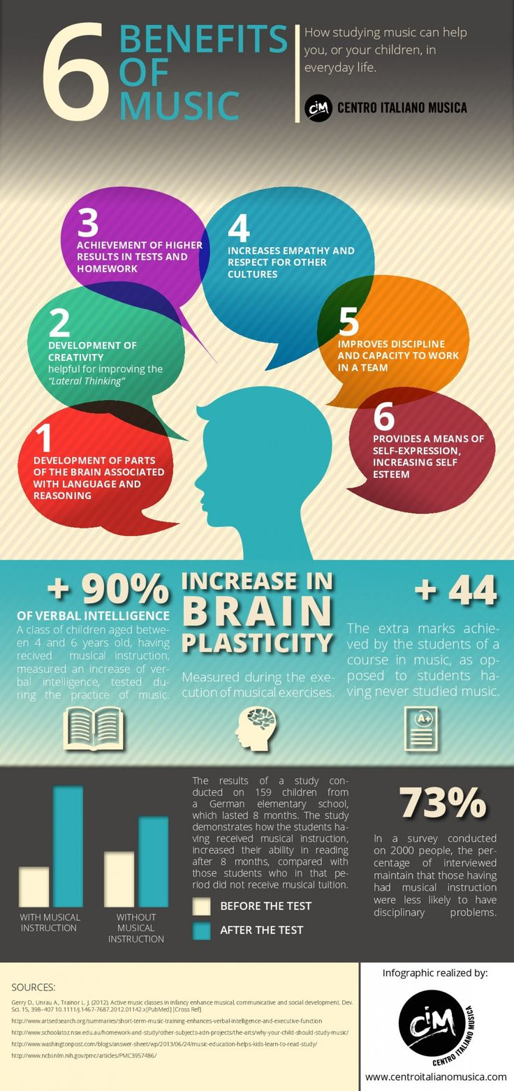 6 Benefits Of Music Infographic