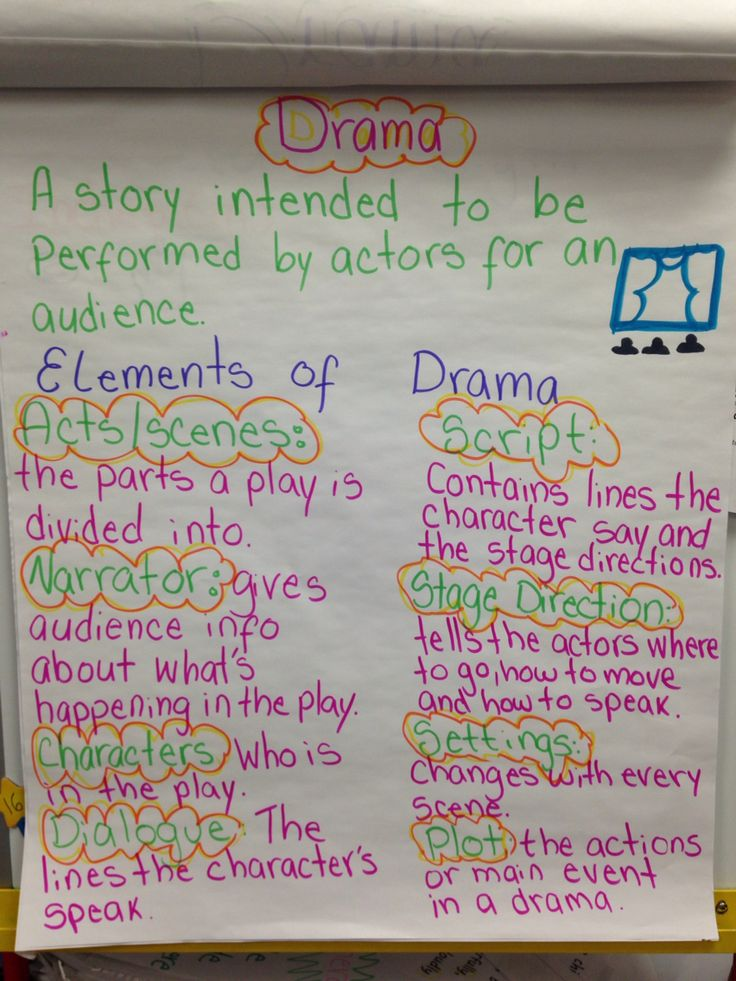 Elements of drama essay