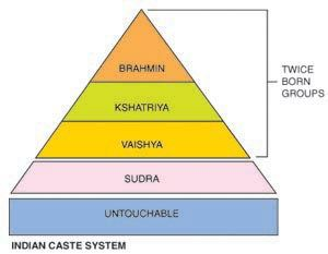 caste_inde