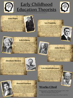 Early Childhood Education Theorists! Great for name dropping!