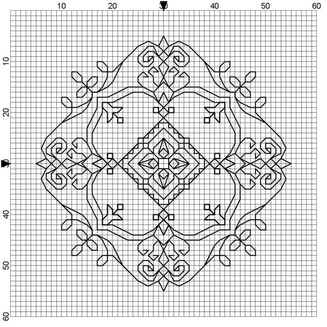 Free blackwork and cross stitch patterns designed by Jeanne Dansby