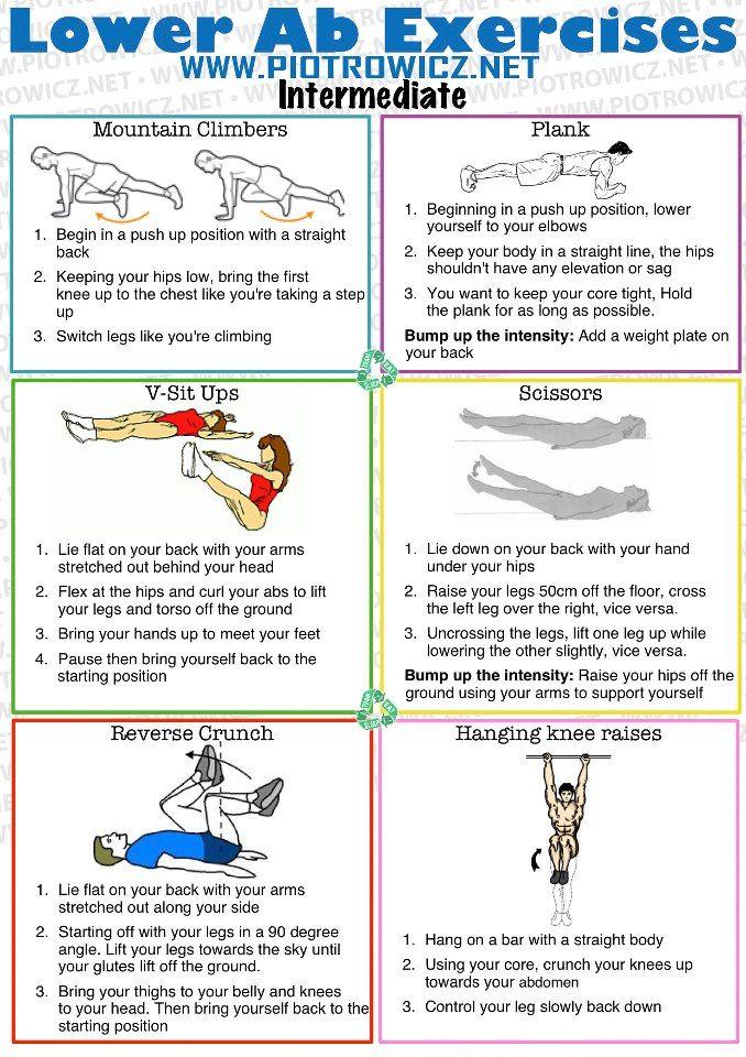 Lagere Ab Oefeningen voor Intermediate - Sixpack Workout Gezond