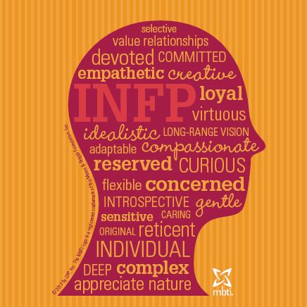 Check out this INFP type head! My results from this free test were the same as an official MBTI test I took. http://www.16personalities.com/free-personality-test